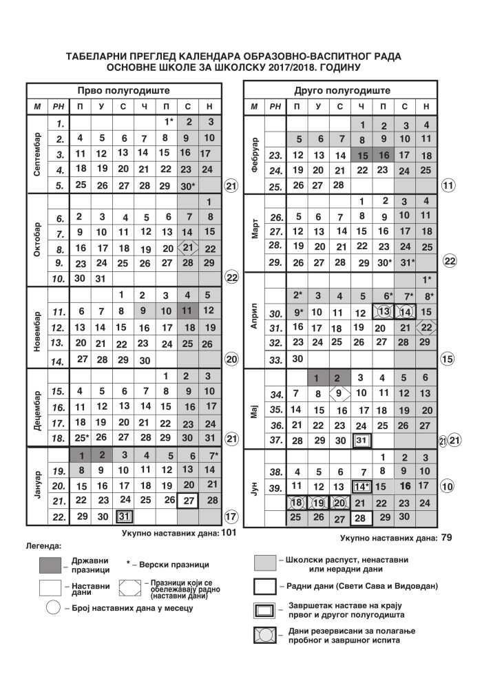 Kalendar 2017-2018